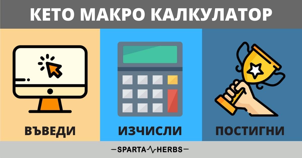 кето калкулатор - изчисли макросите