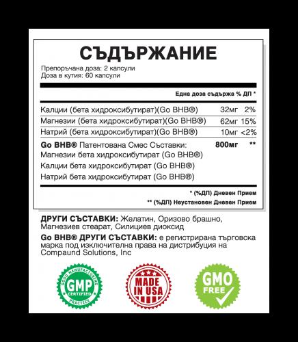 keto bhb salts съдържание sparta herbs